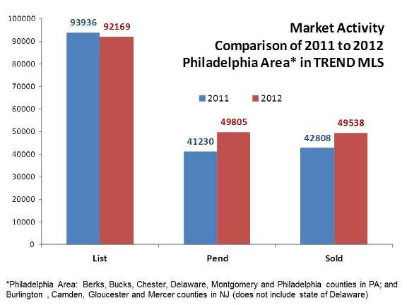 When Are Philadelphia Property Tax Bills Mailed Out