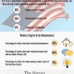 Home Buyer Survey 2015