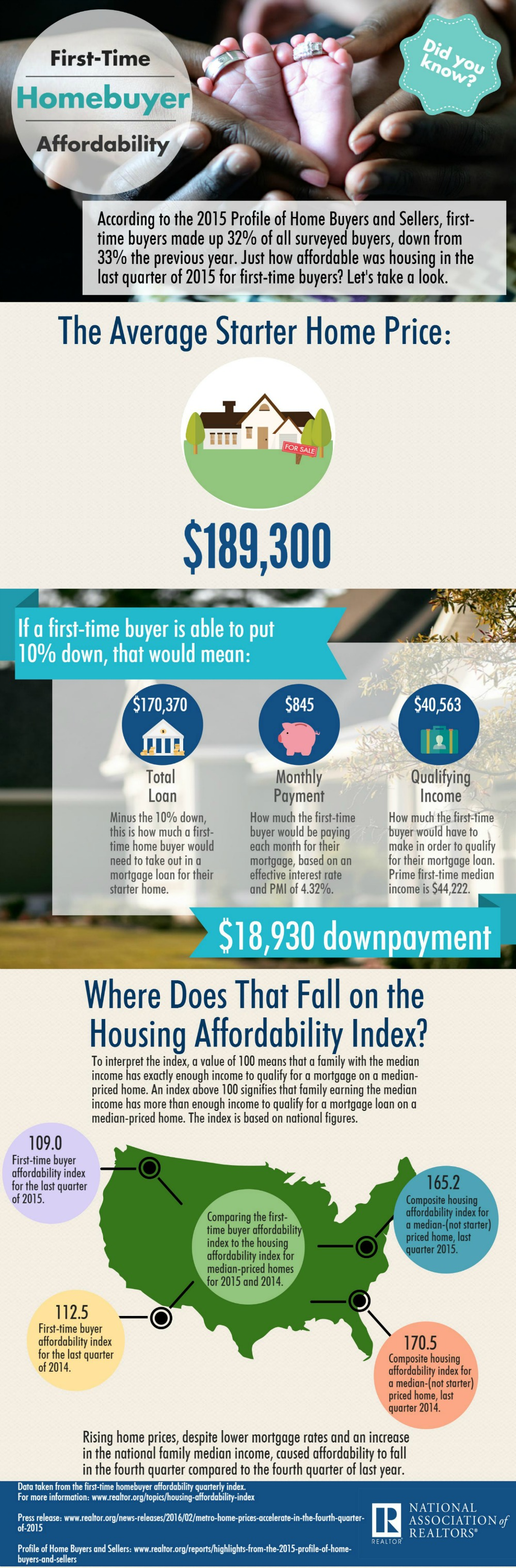 first-time-affordability-infographic-2016-02-18-full